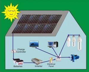 điện-năng-lượng-mặt-trời-cho-gia-đình