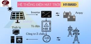 he-thong-dien-mat-troi-hybrid
